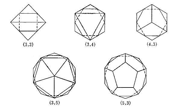 正 多 角形 と は 正多角形 - Wikipedia